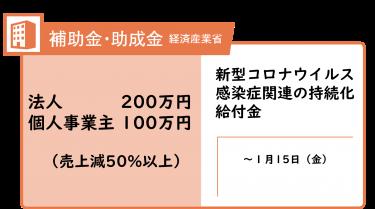 【終了】持続化給付金【申請期限2/15】【申請の労力🕘 オススメ度★★★】