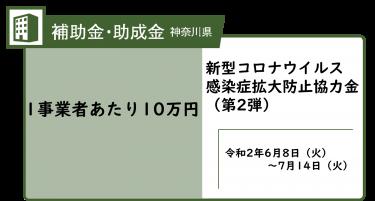 【終了】(第2弾)新型コロナウイルス感染症拡大防止協力金(含、個人事業主)【申請の労力🕘🕘  オススメ度★★★】