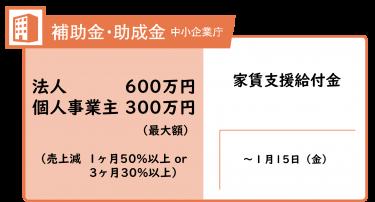 【終了】家賃支援給付金【申請期限2/15】【申請の労力🕘 オススメ度★★★】