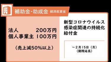 【終了】持続化給付金<br><br>申請の労力🕘 オススメ度★★★