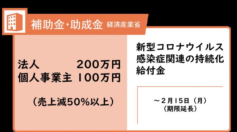 給付 個人 2021 主 事業 金