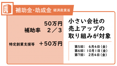 【募集中】第5~7回 小規模事業者持続化補助金<br>申請の労力🕘🕘 オススメ度★★★