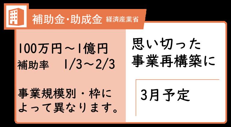 【間もなく募集開始】事業再構築補助金申請の労力🕘🕘 オススメ度★★★