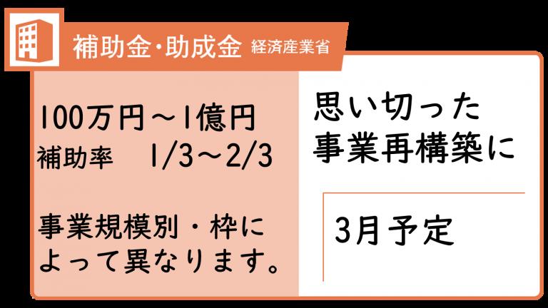 【第3回 8月末募集開始】事業再構築補助金<br>申請の労力🕘🕘 オススメ度★★★